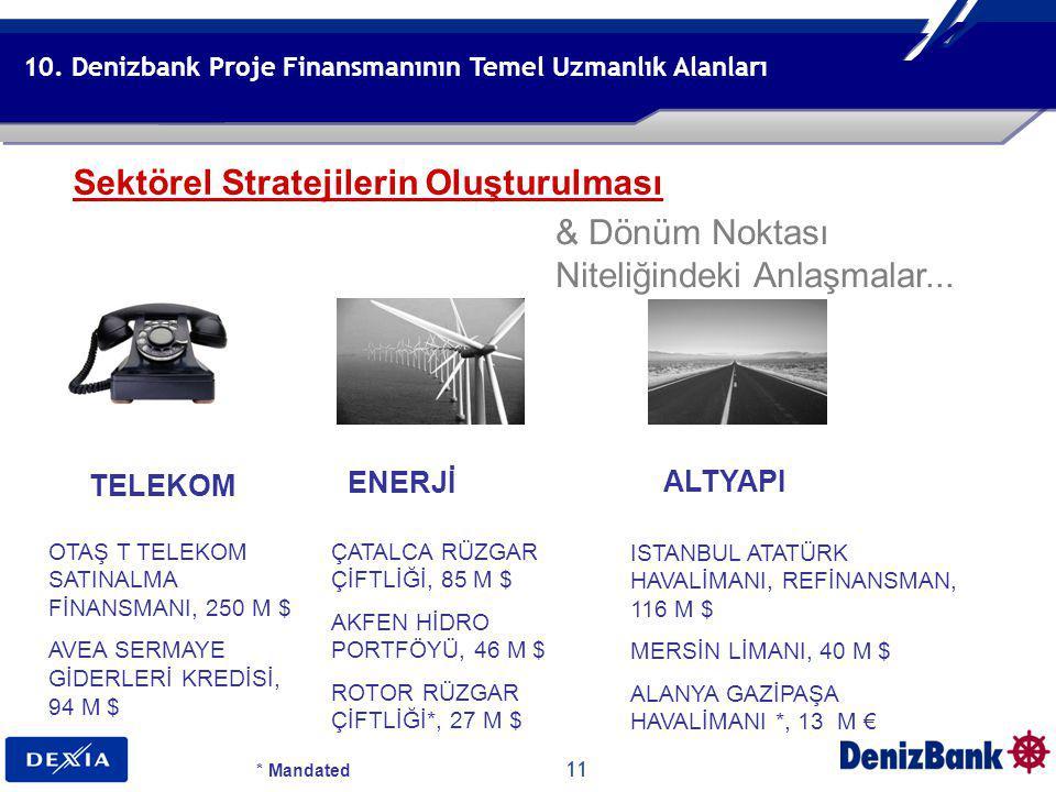 11 10. Denizbank Proje Finansmanının Temel Uzmanlık Alanları Sektörel Stratejilerin Oluşturulması ENERJİ ALTYAPI TELEKOM OTAŞ T TELEKOM SATINALMA FİNA