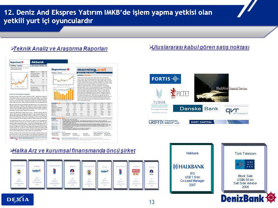 13 12. Deniz And Ekspres Yatırım IMKB'de işlem yapma yetkisi olan yetkili yurt içi oyunculardır  Teknik Analiz ve Araştırma Raporları  Halka Arz ve