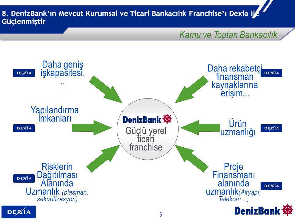 9 Güçlü yerel ticari franchise Daha geniş işkapasitesi... Daha rekabetçi finansman kaynaklarına erişim... Proje Finansmanı alanında uzmanlık (Altyapı,