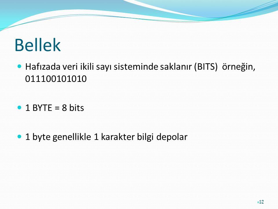 Bellek Hafızada veri ikili sayı sisteminde saklanır (BITS) örneğin, 011100101010 1 BYTE = 8 bits 1 byte genellikle 1 karakter bilgi depolar 12