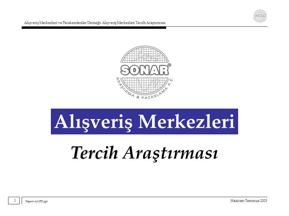 Haziran-Temmuz 2003 Alışveriş Merkezleri ve Perakendeciler Derneği- Alışveriş Merkezleri Tercih Araştırması Report-AMPD.ppt Metodolojik Bilgiler o Araştırmanın saha çalışması, Türkiye'nin metropol illerinin (Büyükşehir Belediye sınırları) kent merkezlerini temsil eden 1.177 tüketici ile hanelerde gerçekleştirilmiştir.