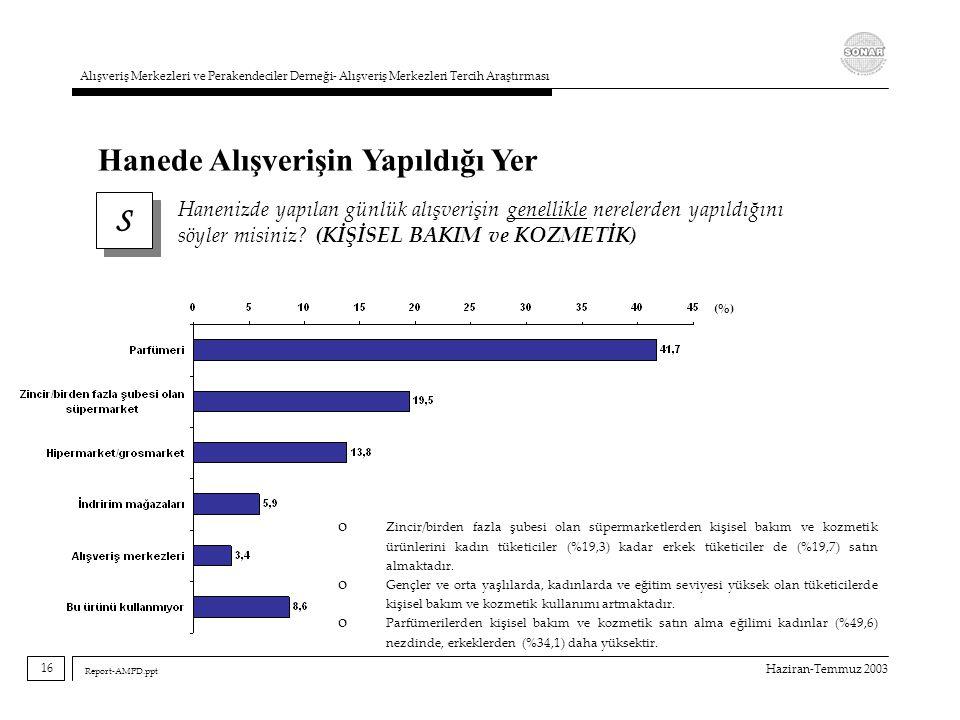 Haziran-Temmuz 2003 Alışveriş Merkezleri ve Perakendeciler Derneği- Alışveriş Merkezleri Tercih Araştırması Report-AMPD.ppt S S Hanenizde yapılan günl