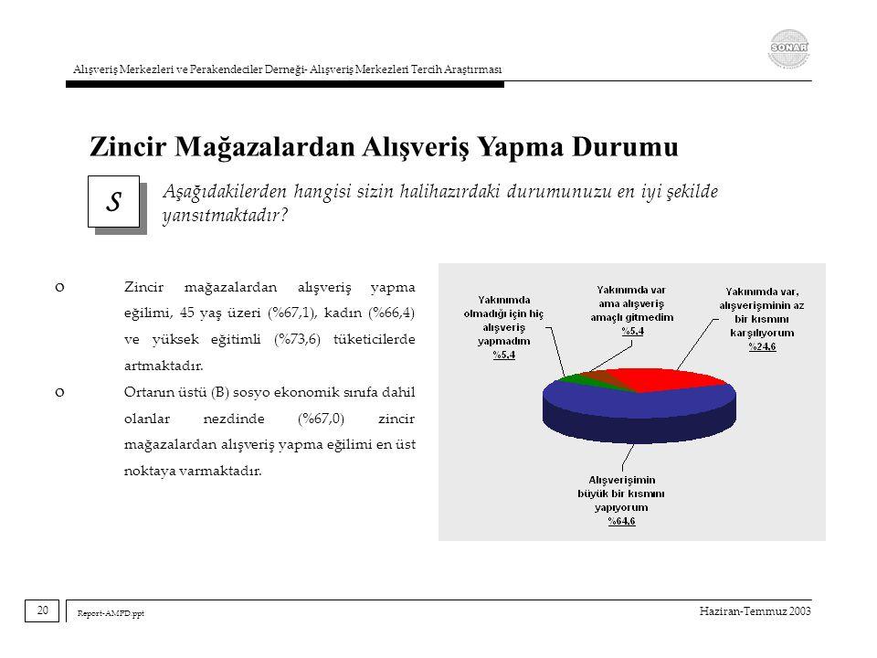 Haziran-Temmuz 2003 Alışveriş Merkezleri ve Perakendeciler Derneği- Alışveriş Merkezleri Tercih Araştırması Report-AMPD.ppt S S Aşağıdakilerden hangis
