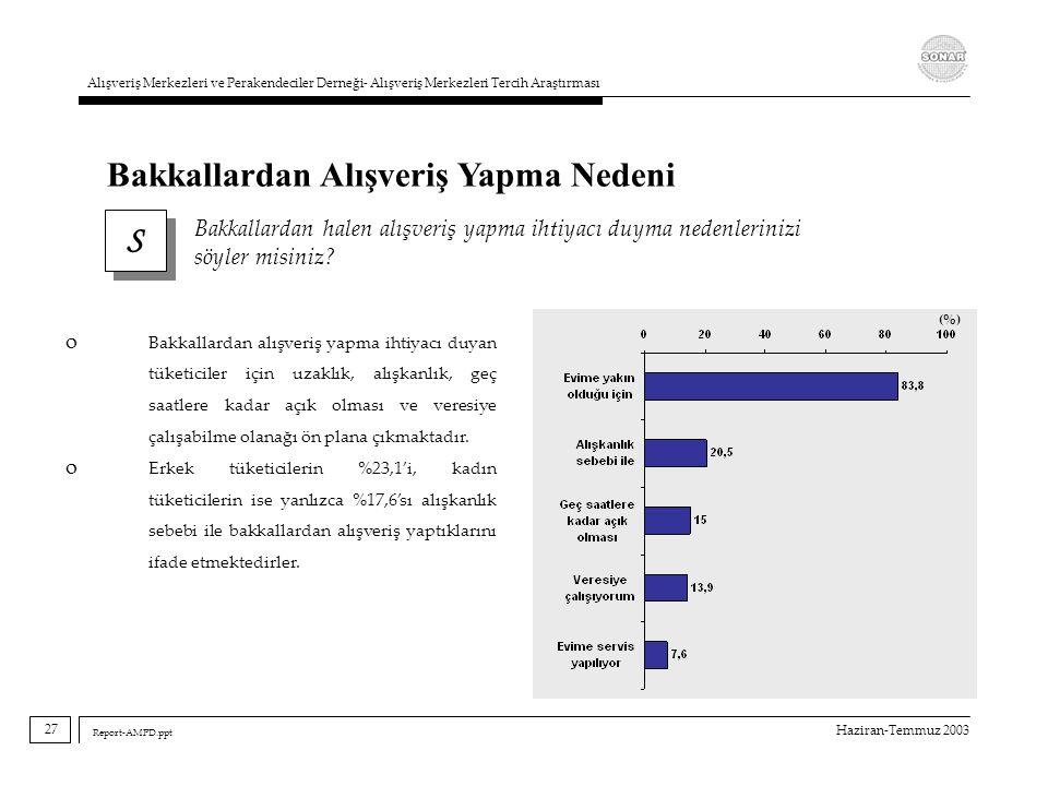 Haziran-Temmuz 2003 Alışveriş Merkezleri ve Perakendeciler Derneği- Alışveriş Merkezleri Tercih Araştırması Report-AMPD.ppt S S Bakkallardan halen alı