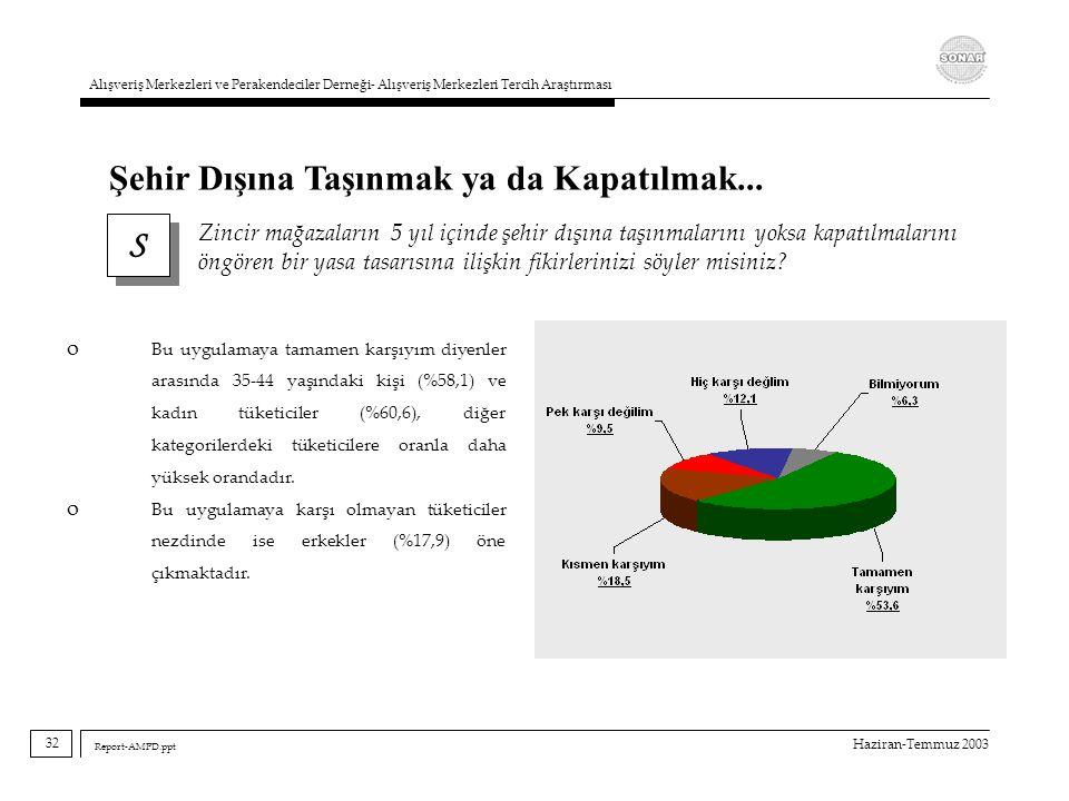 Haziran-Temmuz 2003 Alışveriş Merkezleri ve Perakendeciler Derneği- Alışveriş Merkezleri Tercih Araştırması Report-AMPD.ppt S S Zincir mağazaların 5 y