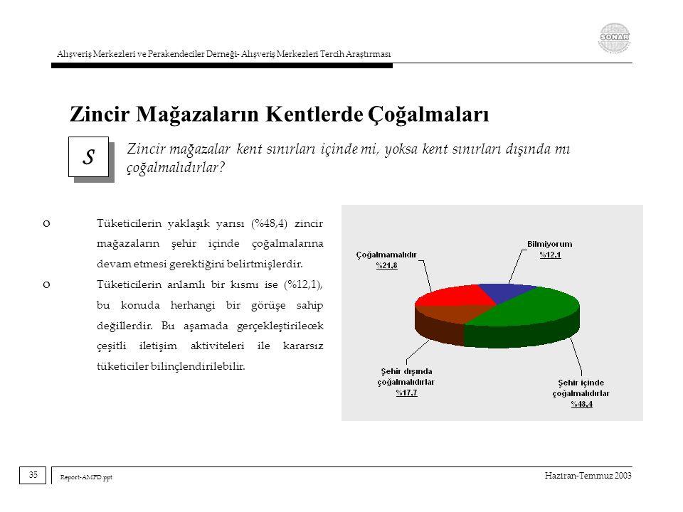 Haziran-Temmuz 2003 Alışveriş Merkezleri ve Perakendeciler Derneği- Alışveriş Merkezleri Tercih Araştırması Report-AMPD.ppt S S Zincir mağazalar kent