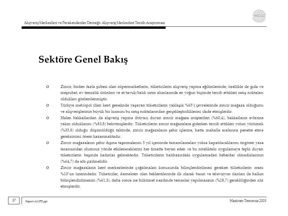 Haziran-Temmuz 2003 Alışveriş Merkezleri ve Perakendeciler Derneği- Alışveriş Merkezleri Tercih Araştırması Report-AMPD.ppt Sektöre Genel Bakış o Zinc