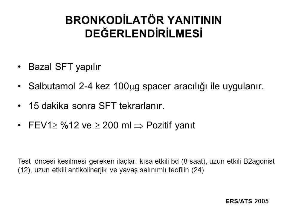 BRONKODİLATÖR YANITININ DEĞERLENDİRİLMESİ Bazal SFT yapılır Salbutamol 2-4 kez 100  g spacer aracılığı ile uygulanır. 15 dakika sonra SFT tekrarlanır