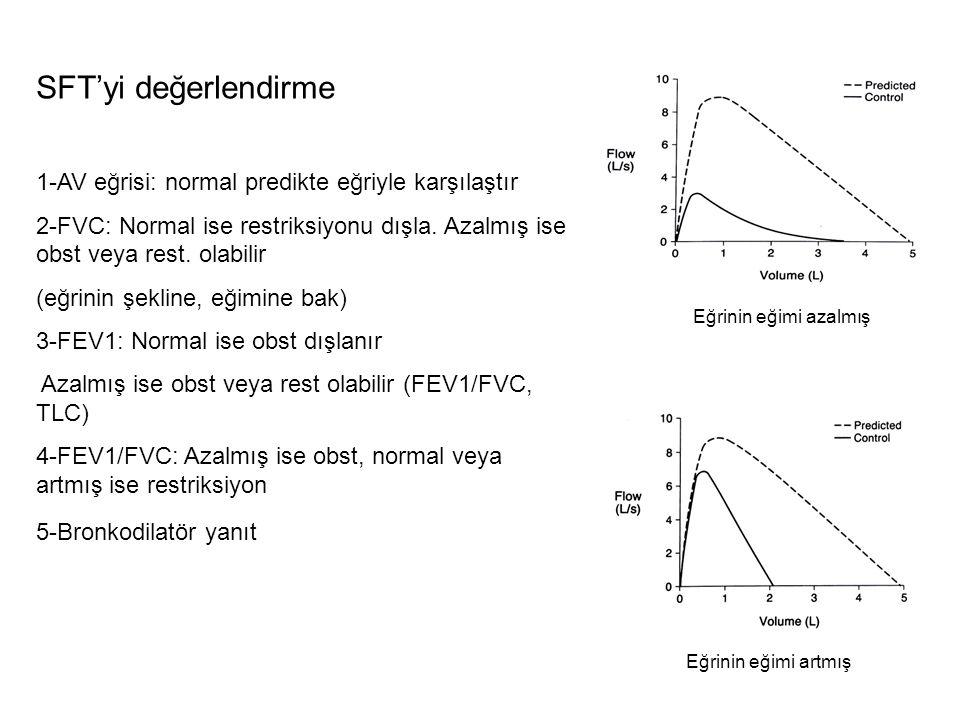SFT'yi değerlendirme 1-AV eğrisi: normal predikte eğriyle karşılaştır 2-FVC: Normal ise restriksiyonu dışla. Azalmış ise obst veya rest. olabilir (eğr