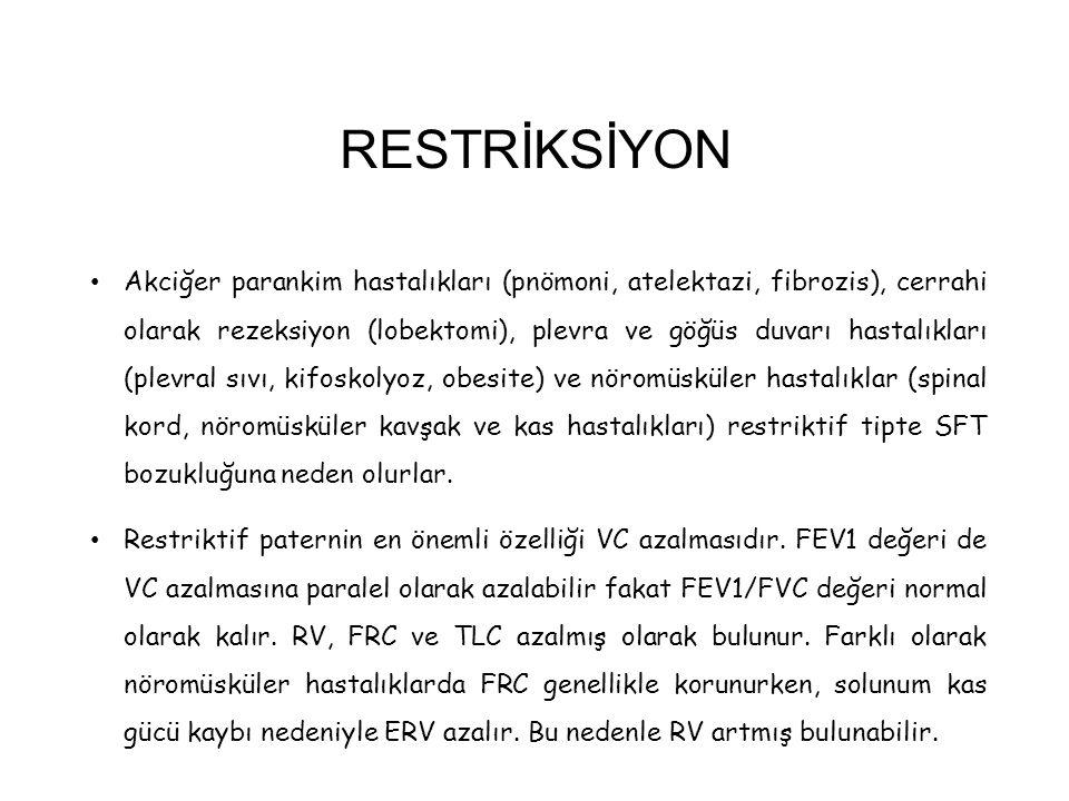 RESTRİKSİYON Akciğer parankim hastalıkları (pnömoni, atelektazi, fibrozis), cerrahi olarak rezeksiyon (lobektomi), plevra ve göğüs duvarı hastalıkları