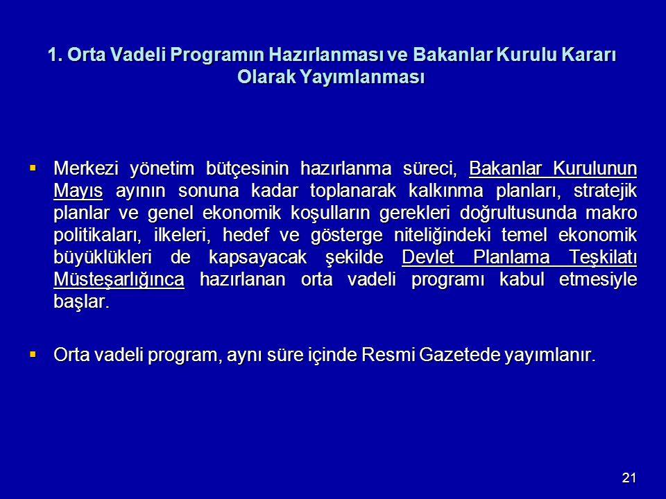 21 1. Orta Vadeli Programın Hazırlanması ve Bakanlar Kurulu Kararı Olarak Yayımlanması  Merkezi yönetim bütçesinin hazırlanma süreci, Bakanlar Kurulu