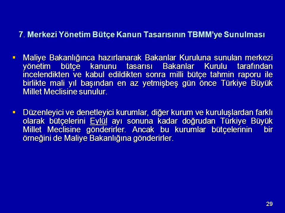 29 7. Merkezi Yönetim Bütçe Kanun Tasarısının TBMM'ye Sunulması  Maliye Bakanlığınca hazırlanarak Bakanlar Kuruluna sunulan merkezi yönetim bütçe kan