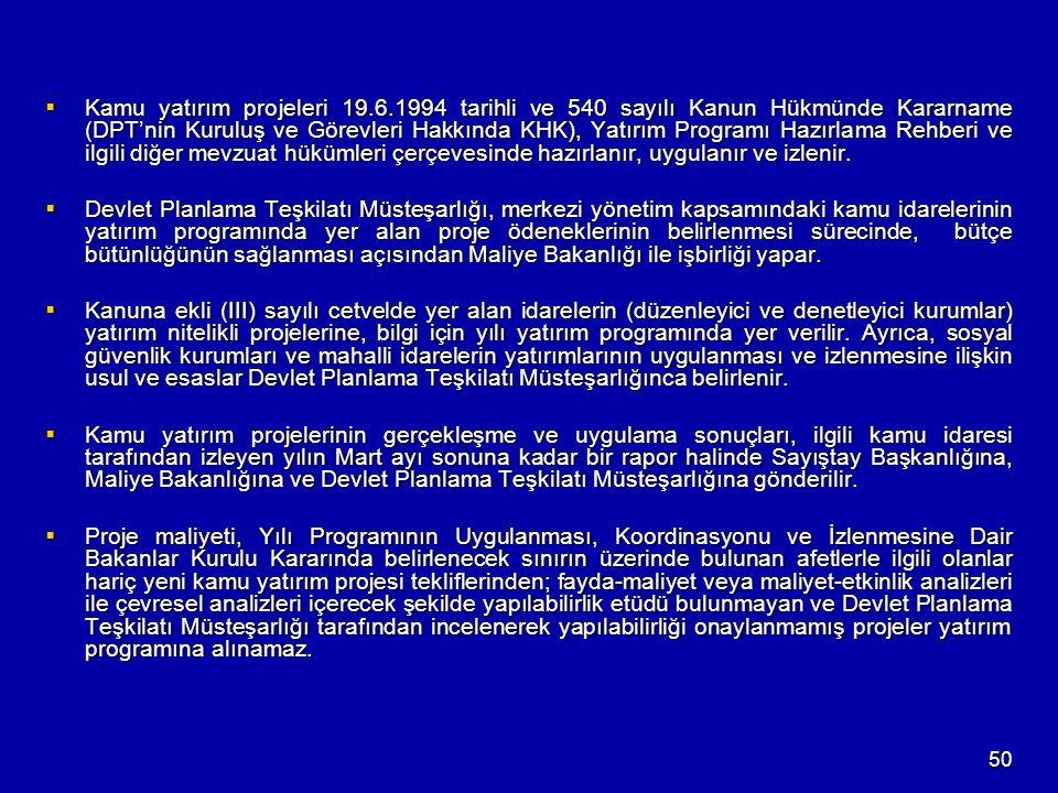 50  Kamu yatırım projeleri 19.6.1994 tarihli ve 540 sayılı Kanun Hükmünde Kararname (DPT'nin Kuruluş ve Görevleri Hakkında KHK), Yatırım Programı Haz