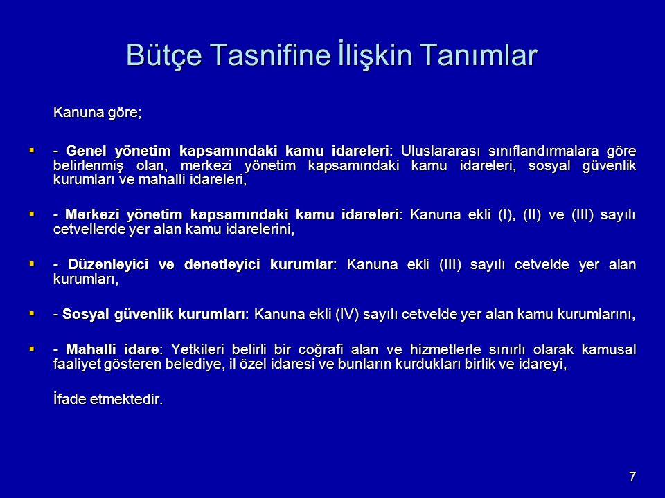 28 Merkezi yönetim bütçe kanun tasarısına, Türkiye Büyük Millet Meclisinde görüşülmesi sırasında dikkate alınmak üzere; a) Orta vadeli mali planı da içeren bütçe gerekçesi, b) Yıllık ekonomik rapor, c) Vergi muafiyeti, istisnası ve indirimleri ile benzeri uygulamalar nedeniyle vazgeçilen kamu gelirleri cetveli, d) Kamu borç yönetimi raporu, e) Genel yönetim kapsamındaki kamu idarelerinin son iki yıla ait bütçe gerçekleşmeleri ile izleyen iki yıla ait gelir ve gider tahminleri, f) Mahalli idareler ve sosyal güvenlik kurumlarının bütçe tahminleri, g) Kamu İktisadi teşebbüsleri ile kamu şirketi niteliğindeki kuruluşlar hariç olmak üzere, merkezi yönetim kapsamındaki idarelerin, hizmet amaçlarıyla ilgili olan diğer kurum ve kuruluşlarından Maliye Bakanlığınca belirlenecek olanların bütçe tahminleri, h) Merkezi yönetim kapsamında olmayıp, merkezi yönetim bütçesinden yardım alan kamu idareleri ile diğer kurum ve kuruluşların listesi, Eklenir.