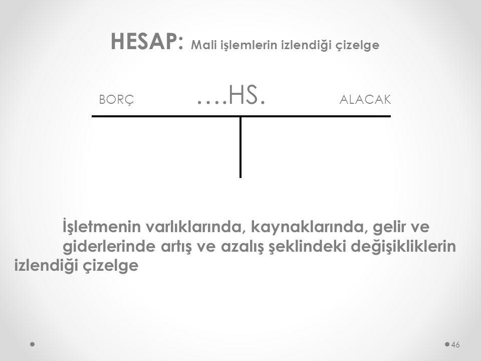 HESAP: Mali işlemlerin izlendiği çizelge BORÇ ….HS. ALACAK İşletmenin varlıklarında, kaynaklarında, gelir ve giderlerinde artış ve azalış şeklindeki d