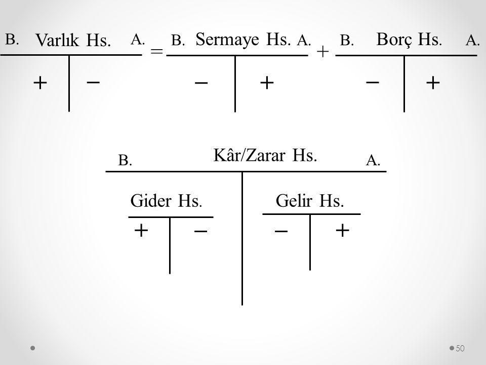 50 B.A. Varlık Hs. B.A. Borç Hs. B.A. Sermaye Hs. =+ +++ _ B.A. Kâr/Zarar Hs. Gider Hs. Gelir Hs. ++ __ _ _