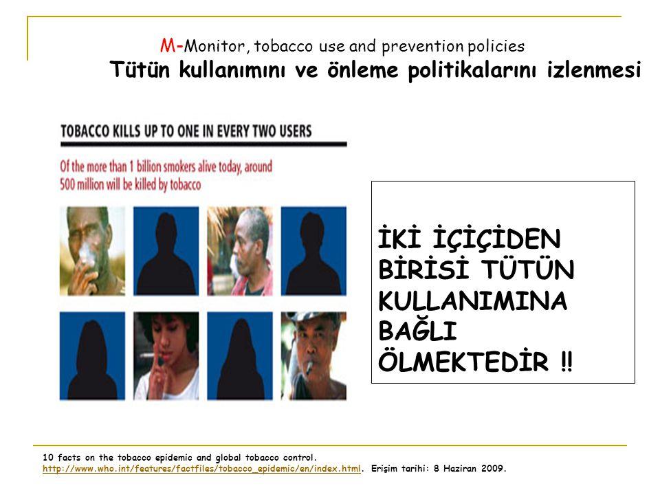 M- Monitor, tobacco use and prevention policies Tütün kullanımını ve önleme politikalarını izlenmesi İKİ İÇİÇİDEN BİRİSİ TÜTÜN KULLANIMINA BAĞLI ÖLMEKTEDİR !.