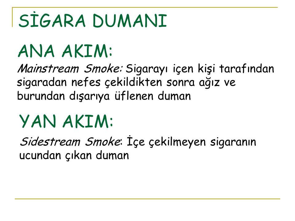 SİGARA DUMANI ANA AKIM: Mainstream Smoke: Sigarayı içen kişi tarafından sigaradan nefes çekildikten sonra ağız ve burundan dışarıya üflenen duman YAN AKIM: Sidestream Smoke: İçe çekilmeyen sigaranın ucundan çıkan duman
