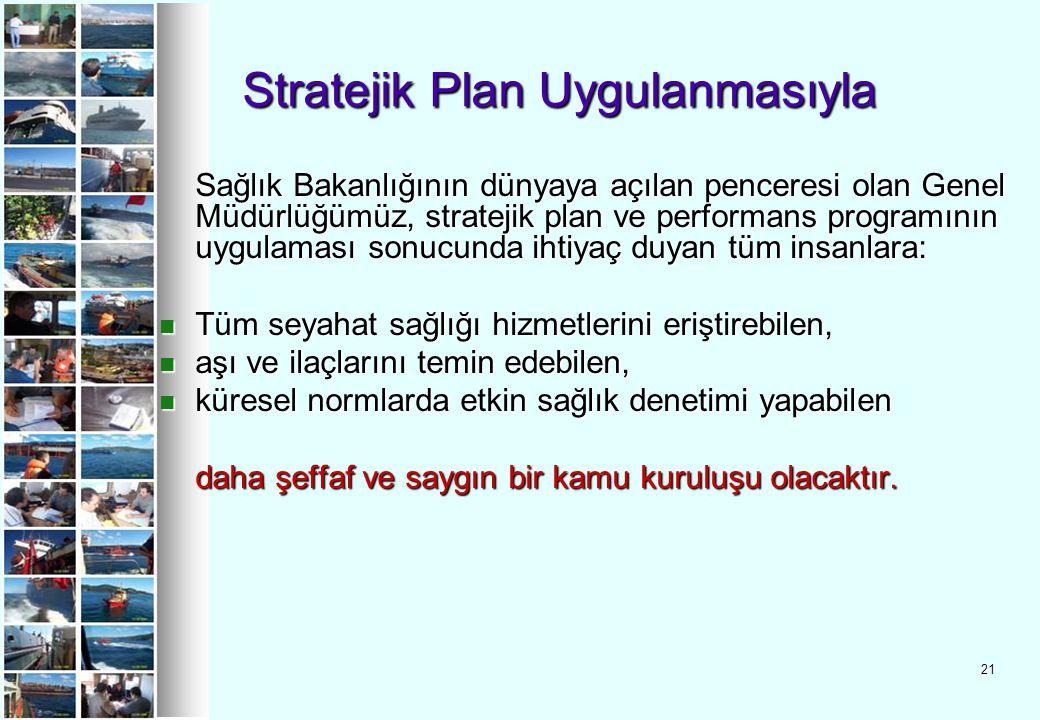 21 Stratejik Plan Uygulanmasıyla Stratejik Plan Uygulanmasıyla Sağlık Bakanlığının dünyaya açılan penceresi olan Genel Müdürlüğümüz, stratejik plan ve