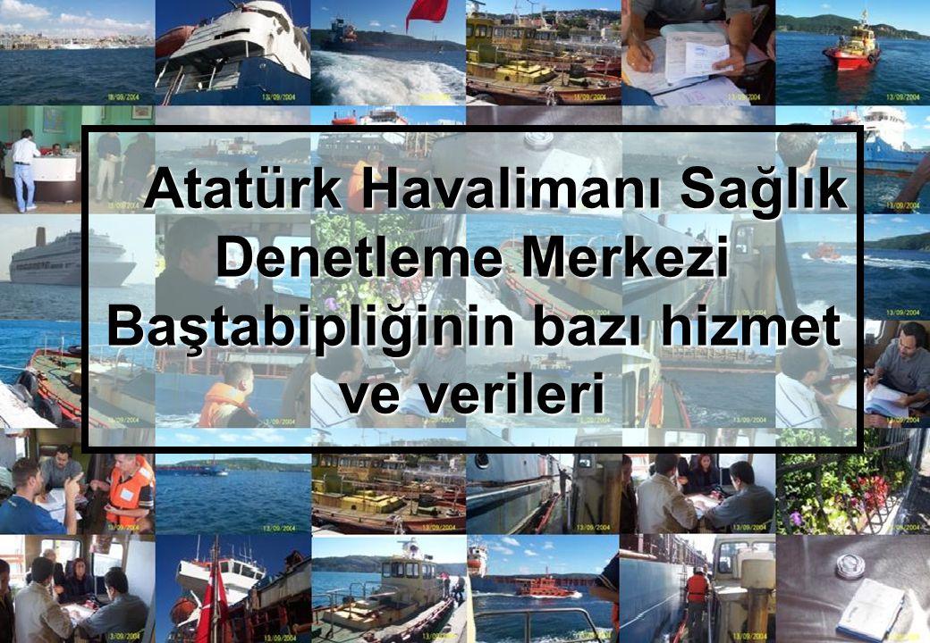 Atatürk Havalimanı Sağlık Denetleme Merkezi Baştabipliğinin bazı hizmet ve verileri Atatürk Havalimanı Sağlık Denetleme Merkezi Baştabipliğinin bazı h