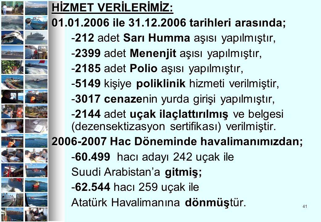 41 HİZMET VERİLERİMİZ: 01.01.2006 ile 31.12.2006 tarihleri arasında; -212 adet Sarı Humma aşısı yapılmıştır, -2399 adet Menenjit aşısı yapılmıştır, -2