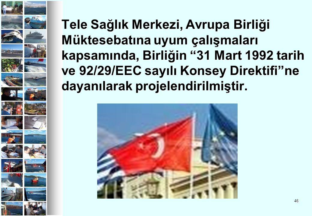 """46 Tele Sağlık Merkezi, Avrupa Birliği Müktesebatına uyum çalışmaları kapsamında, Birliğin """"31 Mart 1992 tarih ve 92/29/EEC sayılı Konsey Direktifi""""ne"""