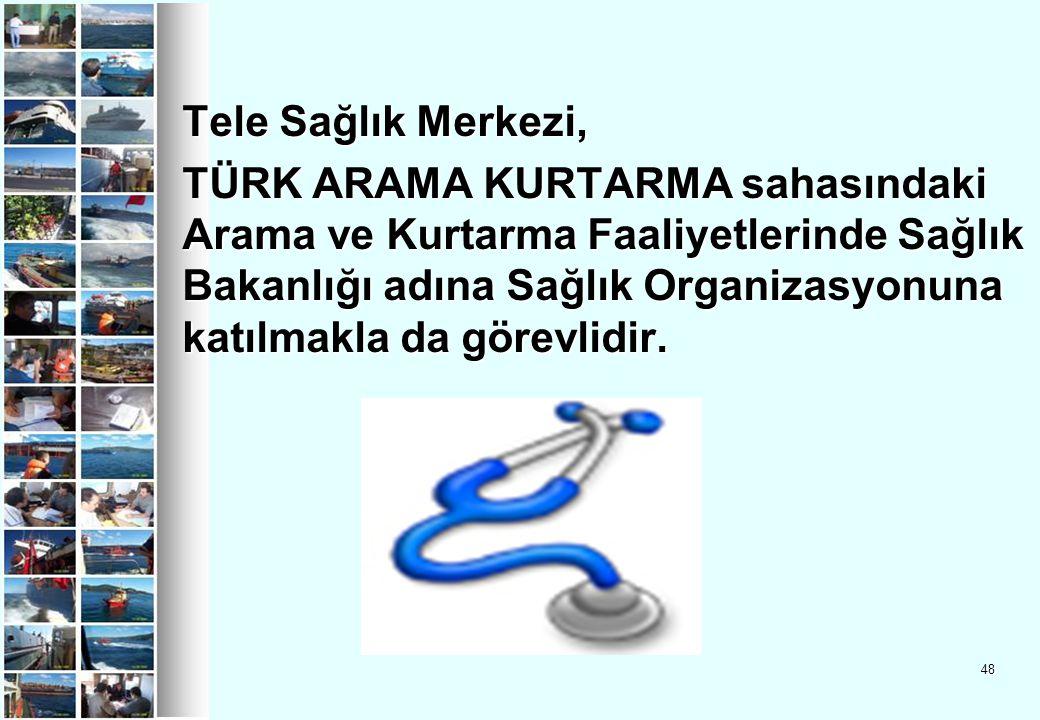 48 Tele Sağlık Merkezi, TÜRK ARAMA KURTARMA sahasındaki Arama ve Kurtarma Faaliyetlerinde Sağlık Bakanlığı adına Sağlık Organizasyonuna katılmakla da