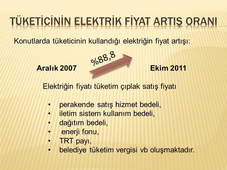 Konutlarda tüketicinin kullandığı elektriğin fiyat artışı: Aralık 2007Ekim 2011 Elektriğin fiyatı tüketim çıplak satış fiyatı perakende satış hizmet b