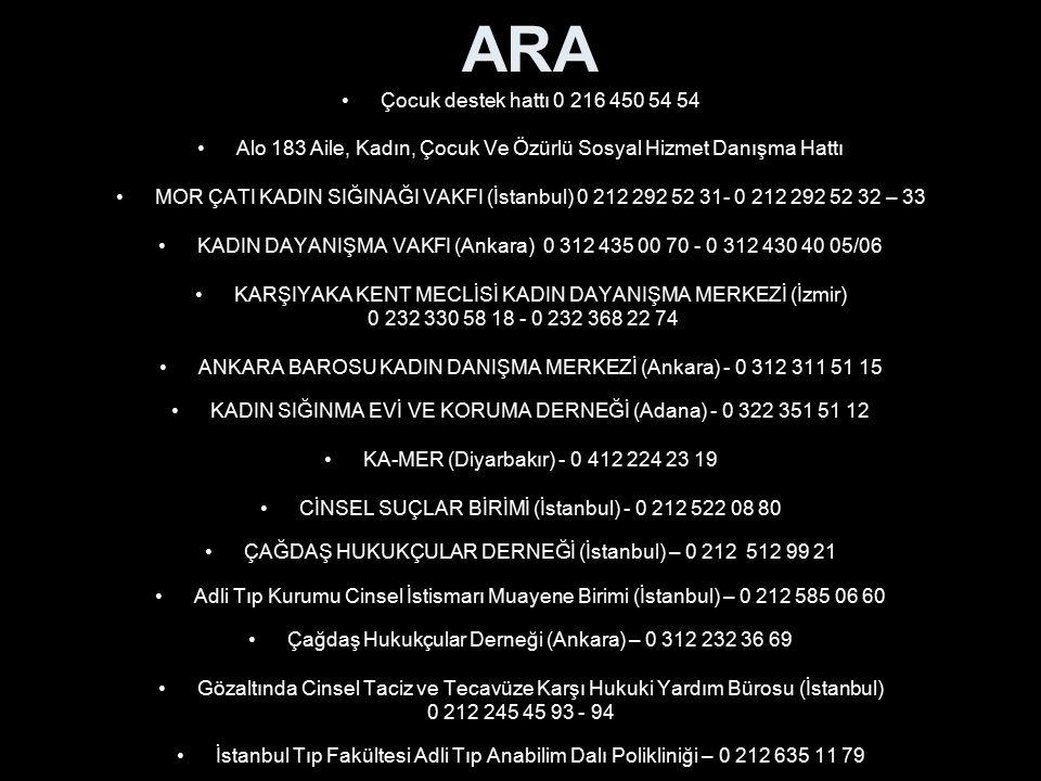 ARA Çocuk destek hattı 0 216 450 54 54 Alo 183 Aile, Kadın, Çocuk Ve Özürlü Sosyal Hizmet Danışma Hattı MOR ÇATI KADIN SIĞINAĞI VAKFI (İstanbul) 0 212