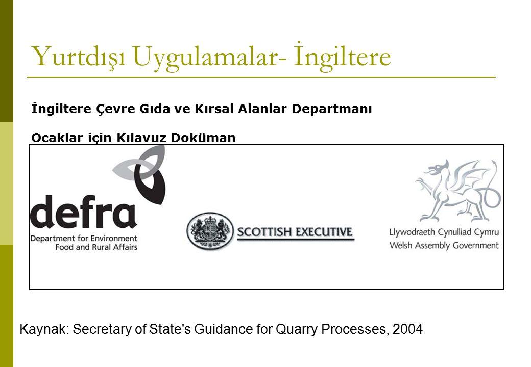 Kaynak: Secretary of State's Guidance for Quarry Processes, 2004 İngiltere Çevre Gıda ve Kırsal Alanlar Departmanı Ocaklar için Kılavuz Doküman Yurtdı