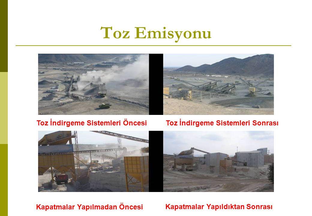 Toz Emisyonu Toz İndirgeme Sistemleri ÖncesiToz İndirgeme Sistemleri Sonrası Kapatmalar Yapılmadan Öncesi Kapatmalar Yapıldıktan Sonrası