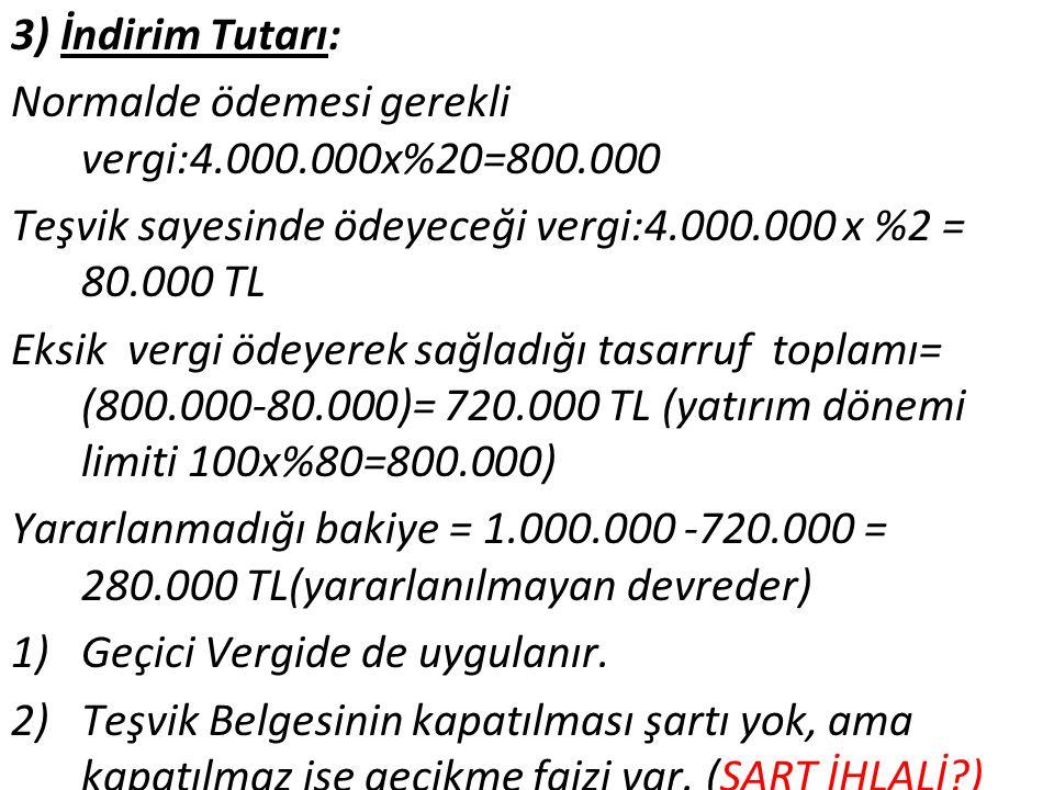 3) İndirim Tutarı: Normalde ödemesi gerekli vergi:4.000.000x%20=800.000 Teşvik sayesinde ödeyeceği vergi:4.000.000 x %2 = 80.000 TL Eksik vergi ödeyer