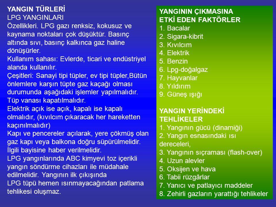 YANGININ ÇIKMASINA ETKİ EDEN FAKTÖRLER 1.Bacalar 2.