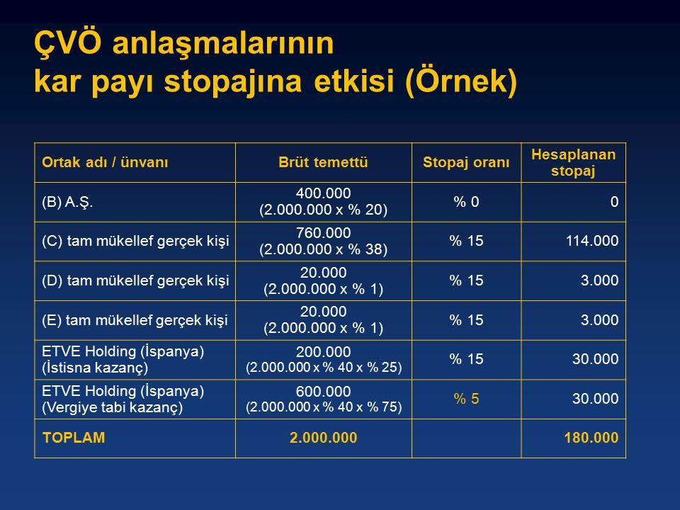 ÇVÖ anlaşmalarının kar payı stopajına etkisi (Örnek) Ortak adı / ünvanıBrüt temettüStopaj oranı Hesaplanan stopaj (B) A.Ş.