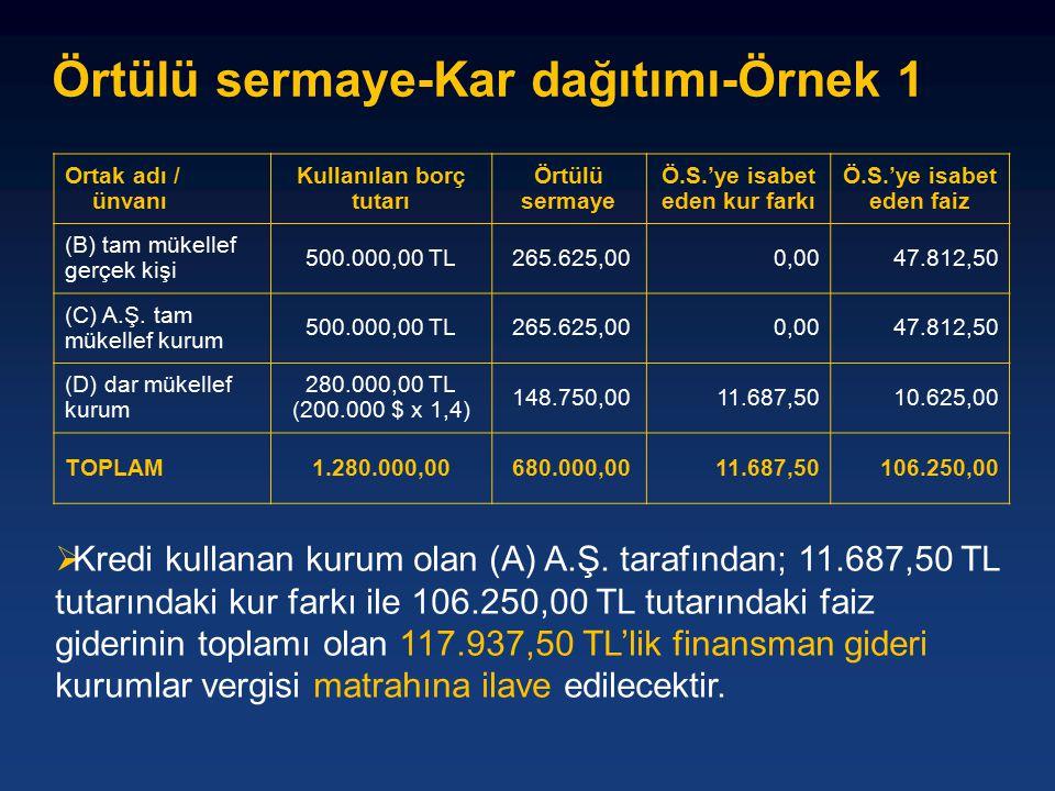 Ortak adı / ünvanı Kullanılan borç tutarı Örtülü sermaye Ö.S.'ye isabet eden kur farkı Ö.S.'ye isabet eden faiz (B) tam mükellef gerçek kişi 500.000,00 TL 265.625,000,0047.812,50 (C) A.Ş.