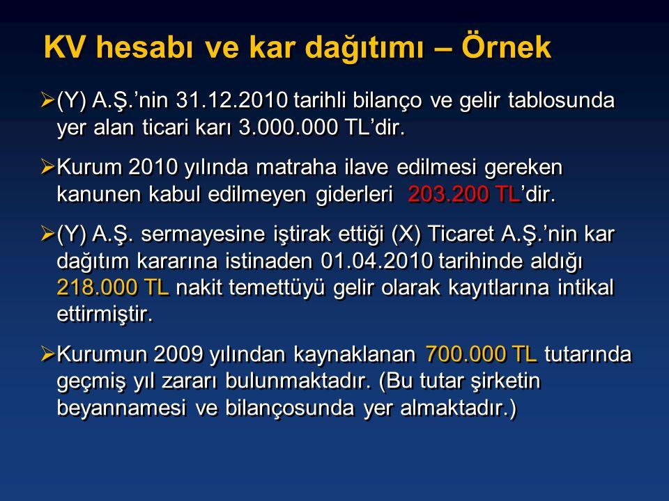 KV hesabı ve kar dağıtımı – Örnek  (Y) A.Ş.'nin 31.12.2010 tarihli bilanço ve gelir tablosunda yer alan ticari karı 3.000.000 TL'dir.