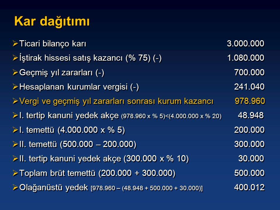  Ticari bilanço karı 3.000.000  İştirak hissesi satış kazancı (% 75) (-) 1.080.000  Geçmiş yıl zararları (-) 700.000  Hesaplanan kurumlar vergisi (-) 241.040  Vergi ve geçmiş yıl zararları sonrası kurum kazancı 978.960  I.