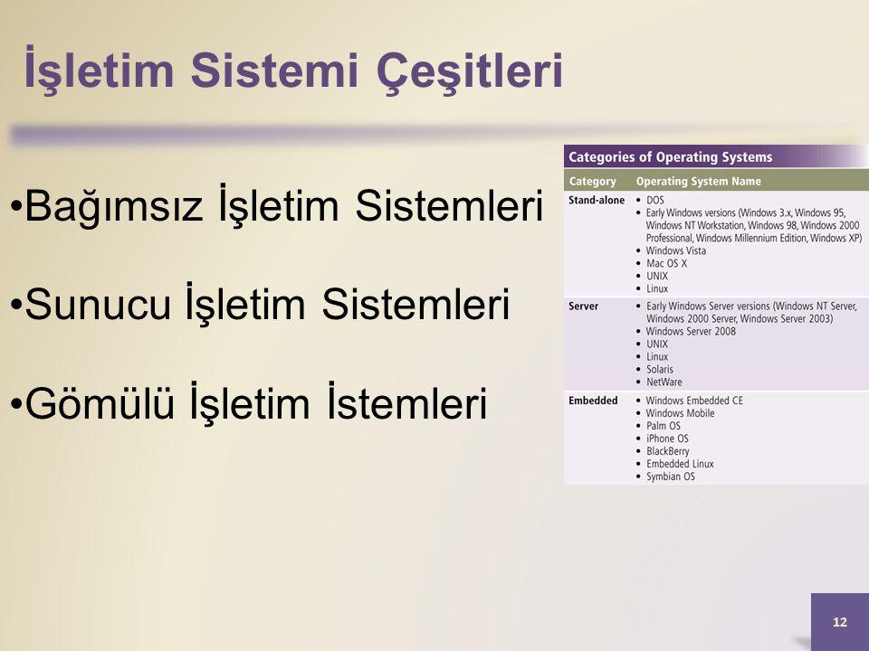 İşletim Sistemi Çeşitleri 12 Bağımsız İşletim Sistemleri Sunucu İşletim Sistemleri Gömülü İşletim İstemleri