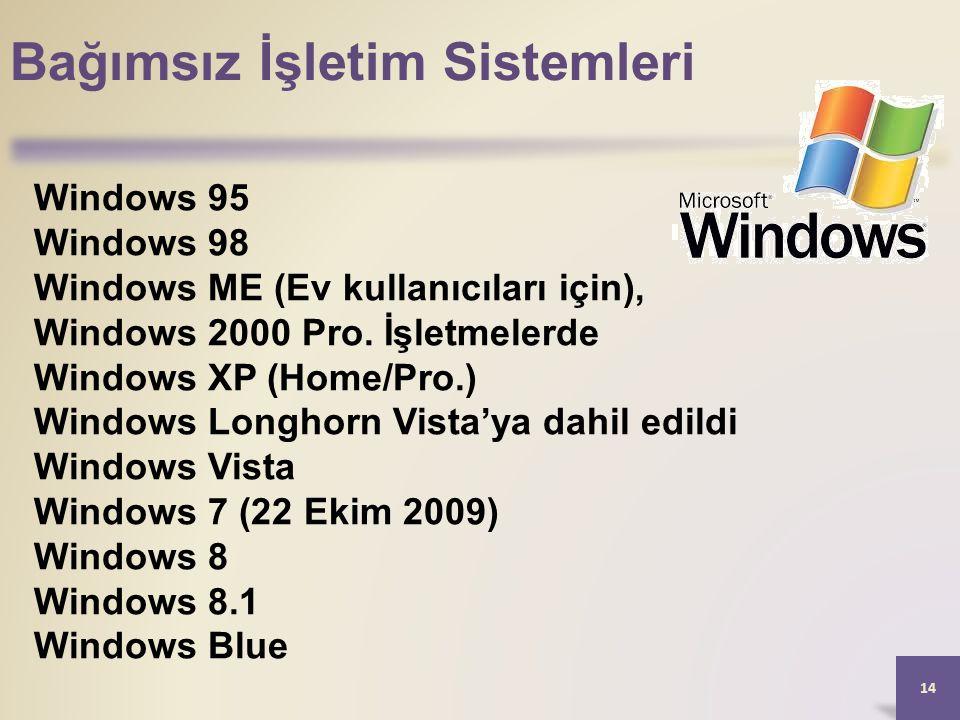 Bağımsız İşletim Sistemleri 14 Windows 95 Windows 98 Windows ME (Ev kullanıcıları için), Windows 2000 Pro. İşletmelerde Windows XP (Home/Pro.) Windows