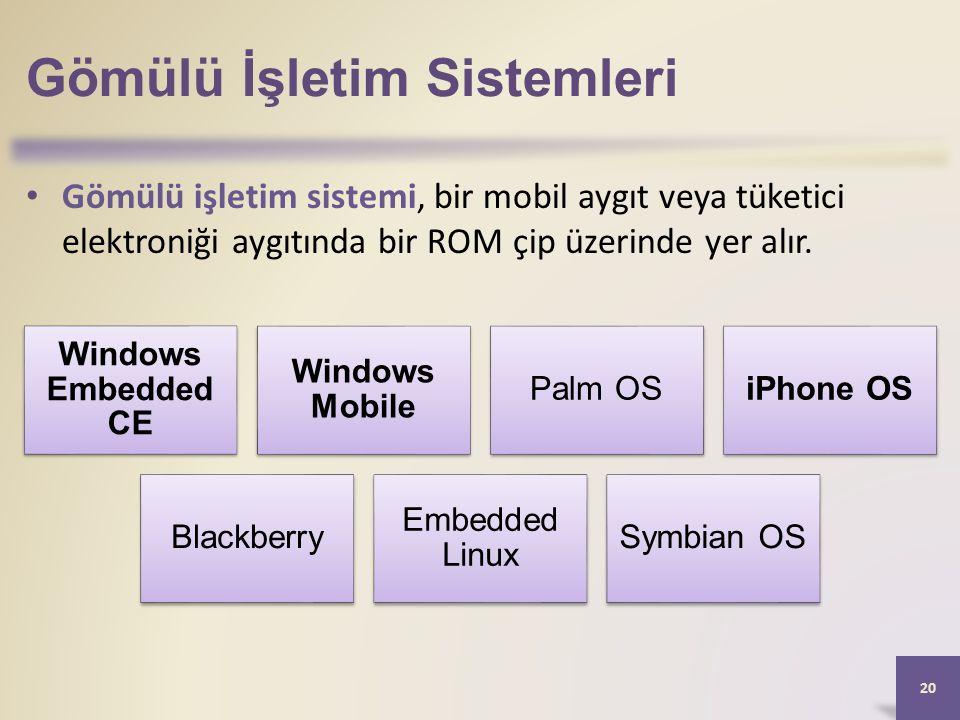 Gömülü İşletim Sistemleri Gömülü işletim sistemi, bir mobil aygıt veya tüketici elektroniği aygıtında bir ROM çip üzerinde yer alır. 20 Windows Embedd