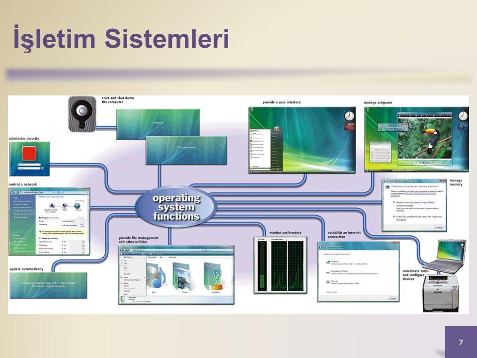Sistem Dosyaları 8 IO.SYS : Temel giriş\çıkış işlemlerini yöneten bir sistem dosyasıdır.