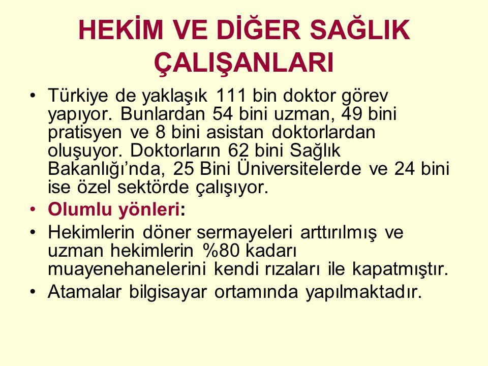 HEKİM VE DİĞER SAĞLIK ÇALIŞANLARI Türkiye de yaklaşık 111 bin doktor görev yapıyor. Bunlardan 54 bini uzman, 49 bini pratisyen ve 8 bini asistan dokto