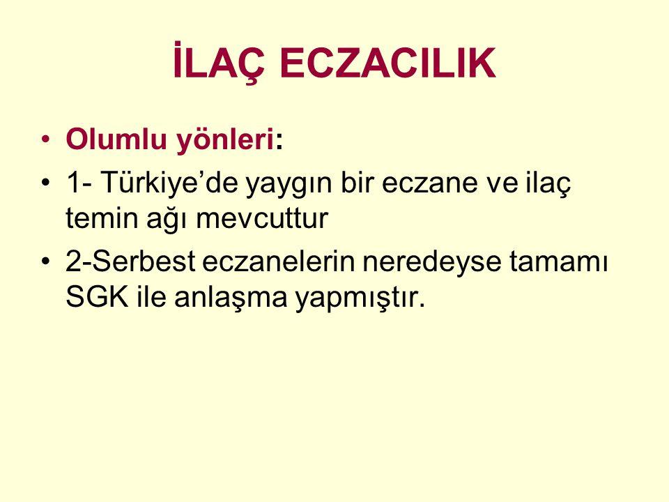 İLAÇ ECZACILIK Olumlu yönleri: 1- Türkiye'de yaygın bir eczane ve ilaç temin ağı mevcuttur 2-Serbest eczanelerin neredeyse tamamı SGK ile anlaşma yapm