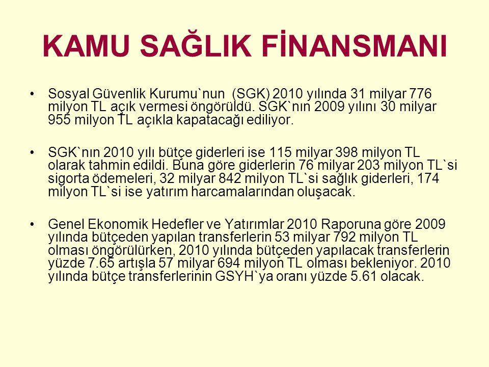 KAMU SAĞLIK FİNANSMANI Sosyal Güvenlik Kurumu`nun (SGK) 2010 yılında 31 milyar 776 milyon TL açık vermesi öngörüldü. SGK`nın 2009 yılını 30 milyar 955