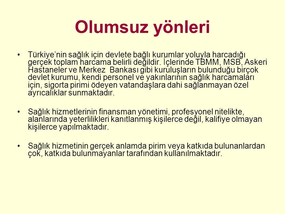 Olumsuz yönleri Türkiye'nin sağlık için devlete bağlı kurumlar yoluyla harcadığı gerçek toplam harcama belirli değildir. İçlerinde TBMM, MSB, Askeri H