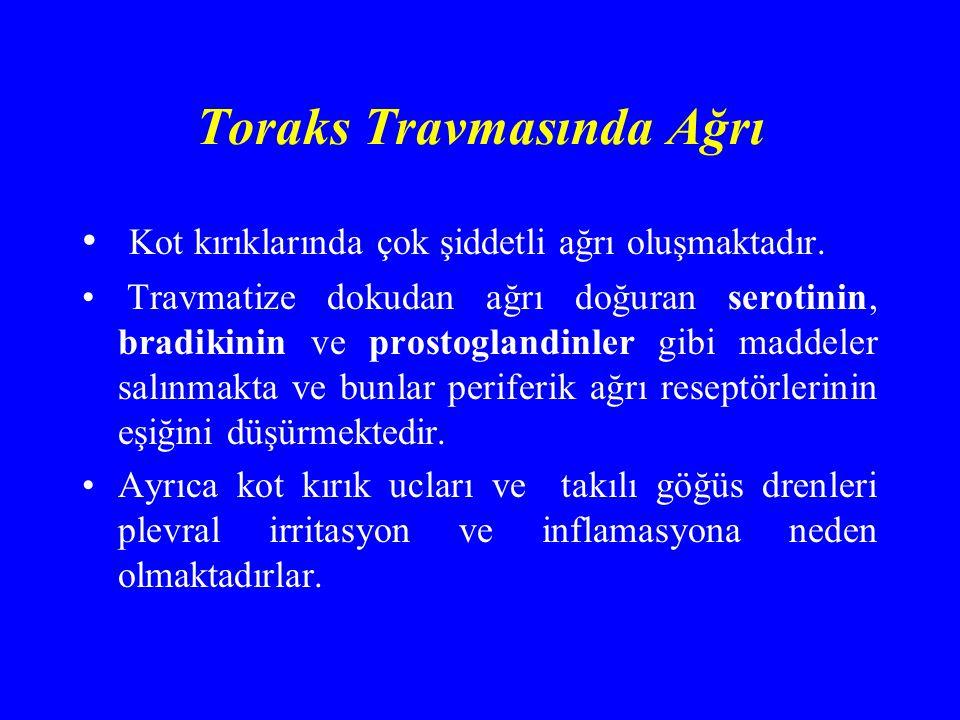 Toraks Travmasında Ağrı Kot kırıklarında çok şiddetli ağrı oluşmaktadır.