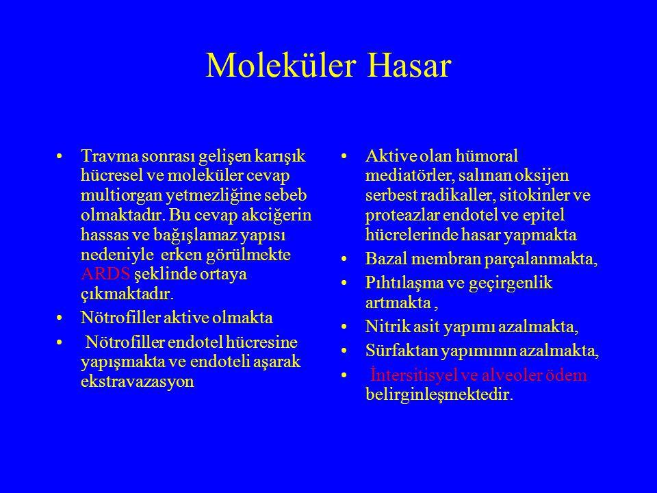 Moleküler Hasar Travma sonrası gelişen karışık hücresel ve moleküler cevap multiorgan yetmezliğine sebeb olmaktadır.