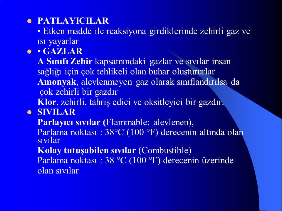 PATLAYICILAR Etken madde ile reaksiyona girdiklerinde zehirli gaz ve ısı yayarlar GAZLAR A Sınıfı Zehir kapsamındaki gazlar ve sıvılar insan sağlığı i