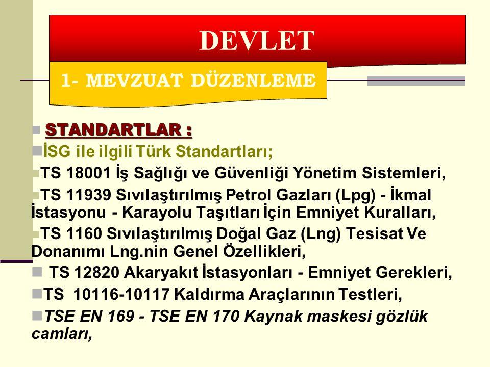 STANDARTLAR : İSG ile ilgili Türk Standartları; TS 18001 İş Sağlığı ve Güvenliği Yönetim Sistemleri, TS 11939 Sıvılaştırılmış Petrol Gazları (Lpg) - İ