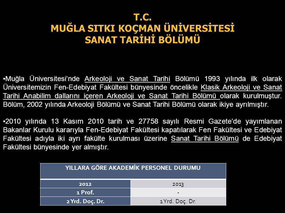 Özellikle Antik Karia - Menteşe Bölgesi'ndeki Bizans ve Türk İslam Sanat Tarihi ile ilgili yapılan yayınların ivedilikle taranması ve bölüm- üniversite kütüphanesine kazandırılması, Antik Karia - Menteşe Bölgesine yapılacak araştırma gezileriyle elde edilecek görsellerle bölüm arşivinin oluşturulması, Müfredat programımızda yer alan derslerde kullanılacak görsel materyallerin hazırlanması, 2012-2013 bahar ve 2013-2014 güz- bahar yarıyıllarında Muğla-ilçeleri ve Ege Bölgesi'nde yapılmakta olan yüzey araştırması ve kazıların başkan ve ekip üyeleri tarafından verilecek konferans programının hazırlanması, Bölümümüz tarafından 2014 yılında yapılması planlanan Antik Karia Menteşe Bölgesi'ndeki yüzey araştırması ve kazı çalışmaları için 2013 yılında gereken hazırlıkların yapılması, Bölge tarihi ve arkeolojisine yönelik ulusal ve uluslar arası sempozyumlarda Fakültemizin diğer bölümleri ile ortak çalışmalar yapılması, ulusal ve uluslar arası ortak projeler üretilmesi Bölümümüzün bugünkü amaç ve hedefleridir.
